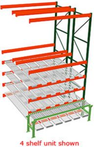 Pallet Rack w/ Flow Storage & Conveyor, 14H x 8W x 8D - 3 Shelves, 6 Lanes - Double Deep Adder