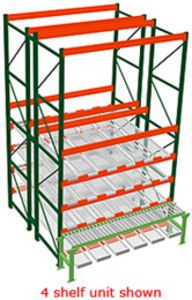 Pallet Rack w/ Flow Storage & Conveyor, 14H x 8W x 8D - 3 Shelves, 6 Lanes - Double Deep Starter