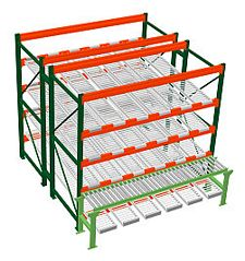 Pallet Rack w/ Flow Storage & Conveyor, 8H x 8W x 8D - 4 Shelves, 6 Lanes - Double Deep Starter