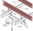 Underhung Perpendicular Rail System, 24' x 10', 10' Underclearance, 850 lbs. cap.