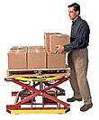 "Pallet Level Loader - Spring Actuated, up to 4500 lbs., 43"" Turntable"