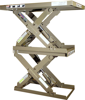 Double High Scissor Lift