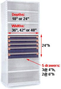Modular Drawer Shelving Insert, 36w x 24d x 24h, 5 Drawers