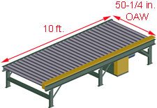 "Powered Pallet Conveyor - 2.5"" Rollers, 50-1/4"" wide x 10' long"