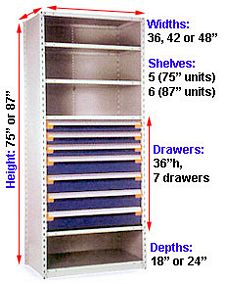 Modular Drawer Shelving Insert, 42w x 18d x 36h, 7 Drawers