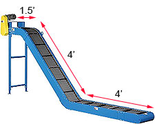 Cisco Eagle Catalog Steel Belt Conveyor 24 Quot Wide With