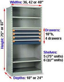 "Steel Shelving, 87h x 36w x 18d, w/ 18""h, 4-drawer unit, 6 shelves"