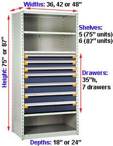 "Steel Shelving, 87h x 36w x 24d, w/ 36""h, 7-drawer unit, 6 shelves"