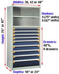 "Steel Shelving, 87h x 36w x 24d, w/ 48""h, 9-drawer unit, 5 shelves"