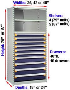 "Steel Shelving, 75h x 42w x 24d, w/ 48""h, 10-drawer unit, 4 shelves"