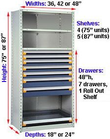 "Steel Shelving, 87h x 42w x 18d, w/ 48""h, 7-drawer unit, 5 shelves"