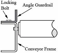 Type A - Angle Guard Rail-Both Sides - for 1.5 In. flange - 90 Deg.