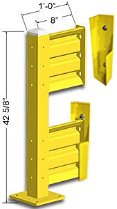 Lift-Out Steel Guard Rail - Double High Adder at 12 inch Post centers