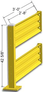 3ft. W x 42 in. H Steel Guard Rail - Double High Adder