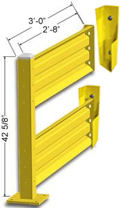 Lift-Out Steel Guard Rail - Double High Adder at 36 inch Post centers