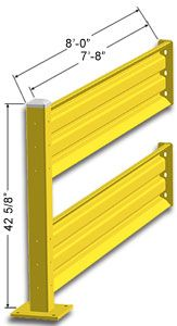8ft. W x 42 in. H Steel Guard Rail - Double High Adder