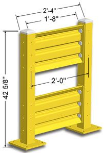 2ft. W x 42 in. H Steel Guard Rail - Double High Starter