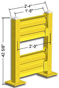 Lift-Out Steel Guard Rail - Double High Starter at 24 inch Post centers