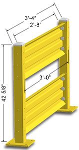 3ft. W x 42 in. H Steel Guard Rail - Double High Starter