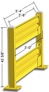 Lift-Out Steel Guard Rail - Double High Starter at 36 inch Post centers