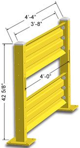 4ft. W x 42 in. H Steel Guard Rail - Double High Starter