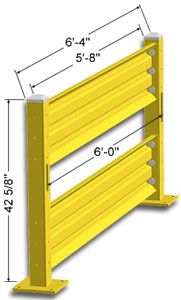 6ft. W x 42 in. H Steel Guard Rail - Double High Starter