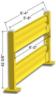 Lift-Out Steel Guard Rail - Double High Starter at 72 inch Post centers