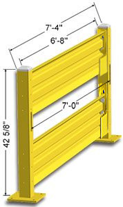 Lift-Out Steel Guard Rail - Double High Starter at 84 inch Post centers