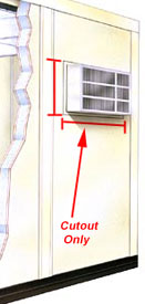 Cut out – Kit for A/C or HVAC