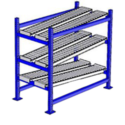 "Carton Flow Rack - 2 tracks per level - 3 levels - 24""w x 60""d x 72""h"