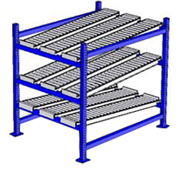 "Carton Flow Rack - 3 tracks per level - 3 levels - 36""w x 72""d x 84""h"