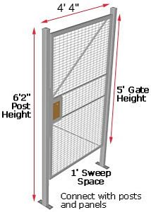 Machine Guard Hinged Door, 4'W x 5'H with 2 Posts