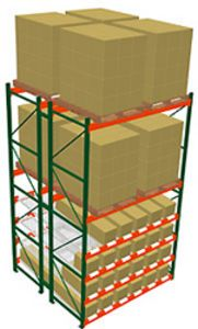 Pallet Rack w/ Flow Storage, 14H x 8W x 8D - 4 Shelves, 6 Lanes - Double Deep Starter
