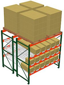 Pallet Rack w/ Flow Storage, 8H x 8W x 8D - 3 Shelves, 6 Lanes - Double Deep Starter