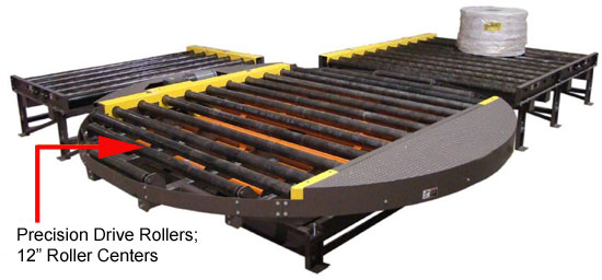 Heavy duty roll handling conveyor with turntable