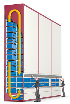 vertical carousel system for goods to person picking