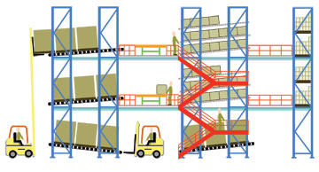 pick module with pallet flow integrated