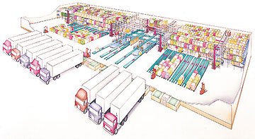 Cross dock facility rendering
