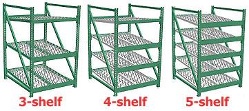 Skatewheel Gravity Flow Racks