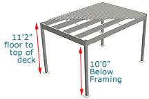 Standard Structural Roof Deck Mezzanines