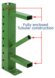 tubular fully enclosed rack frames