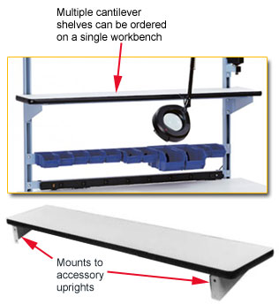 Cantilever shelf for workbenches