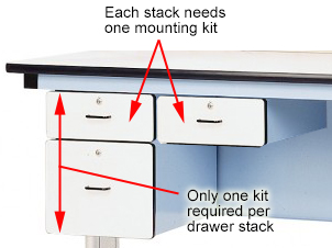 drawer mounting details for Proline workbenches