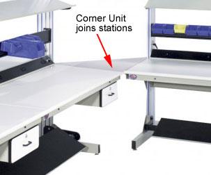 Workstation corner unit