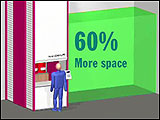 Space Savings With Hanel Vertical Carousels
